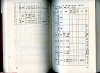 中国历代帝王世系、皇位世系图