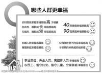 将乐县中国最具幸福感县级城市排行第12